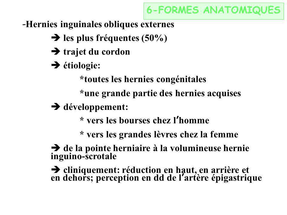 6-FORMES ANATOMIQUES -Hernies inguinales obliques externes.  les plus fréquentes (50%)  trajet du cordon.