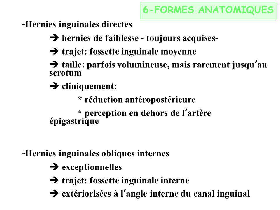 6-FORMES ANATOMIQUES -Hernies inguinales directes.  hernies de faiblesse - toujours acquises-  trajet: fossette inguinale moyenne.