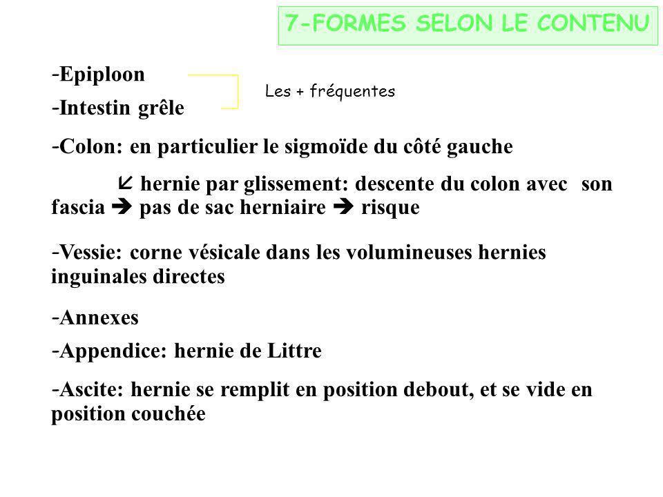 7-FORMES SELON LE CONTENU