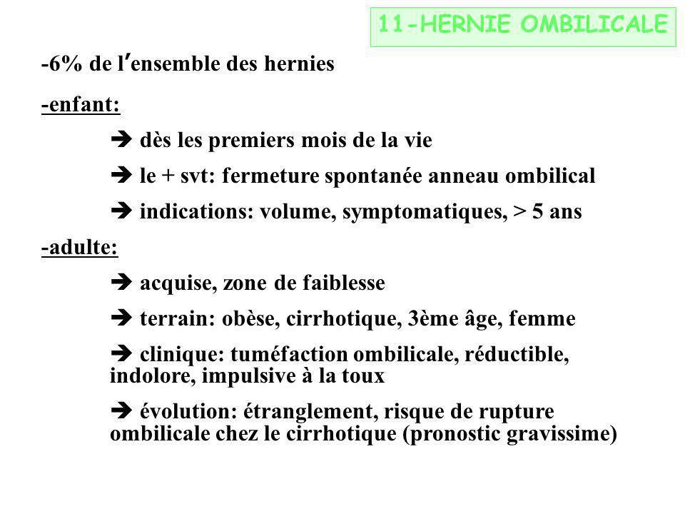 11-HERNIE OMBILICALE -6% de l'ensemble des hernies. -enfant:  dès les premiers mois de la vie.  le + svt: fermeture spontanée anneau ombilical.
