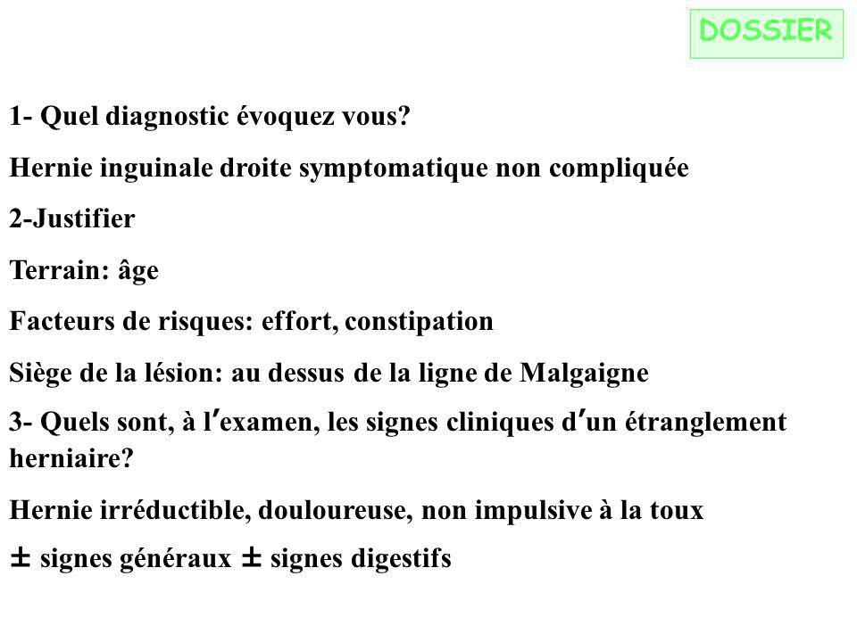 DOSSIER 1- Quel diagnostic évoquez vous Hernie inguinale droite symptomatique non compliquée. 2-Justifier.