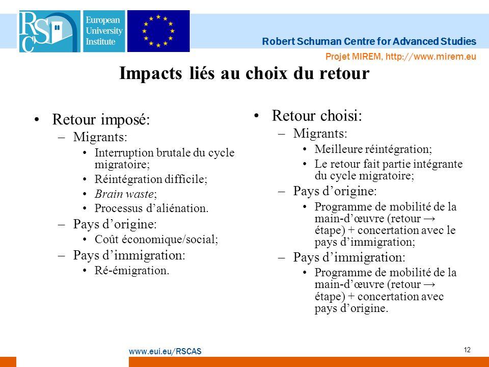 Impacts liés au choix du retour