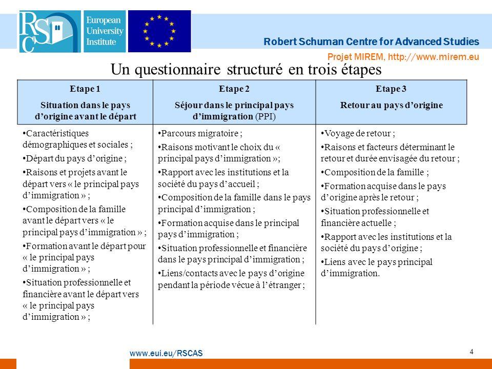 Un questionnaire structuré en trois étapes