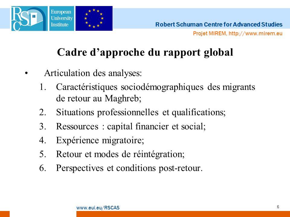Cadre d'approche du rapport global