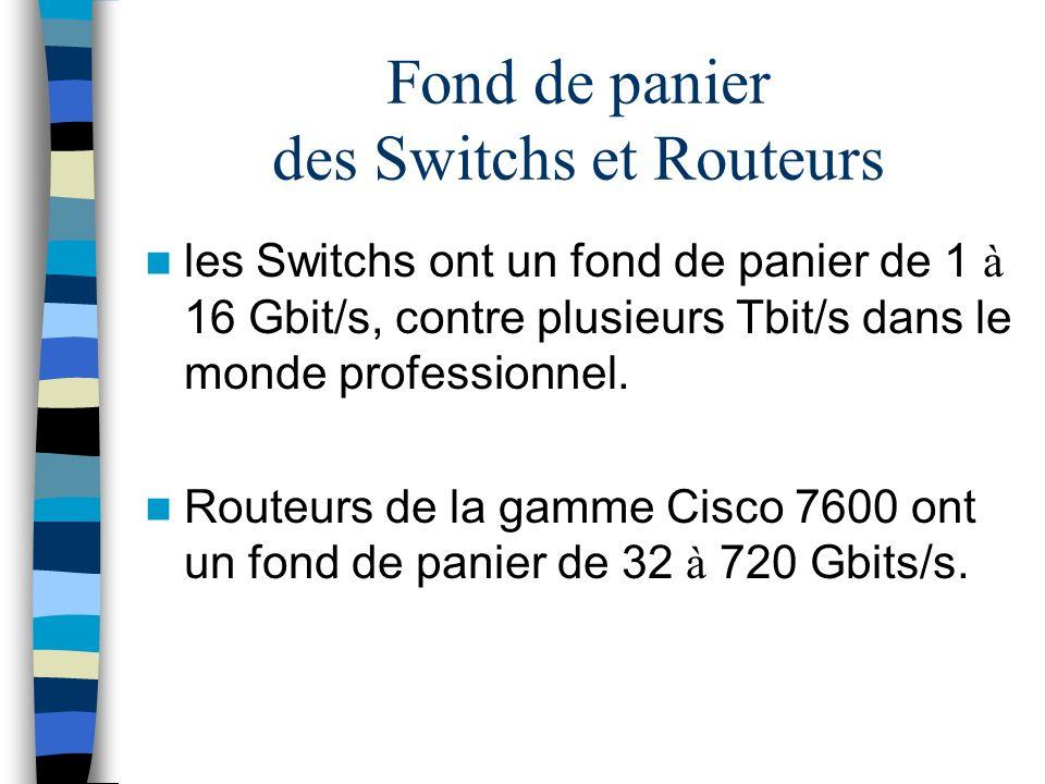 Fond de panier des Switchs et Routeurs