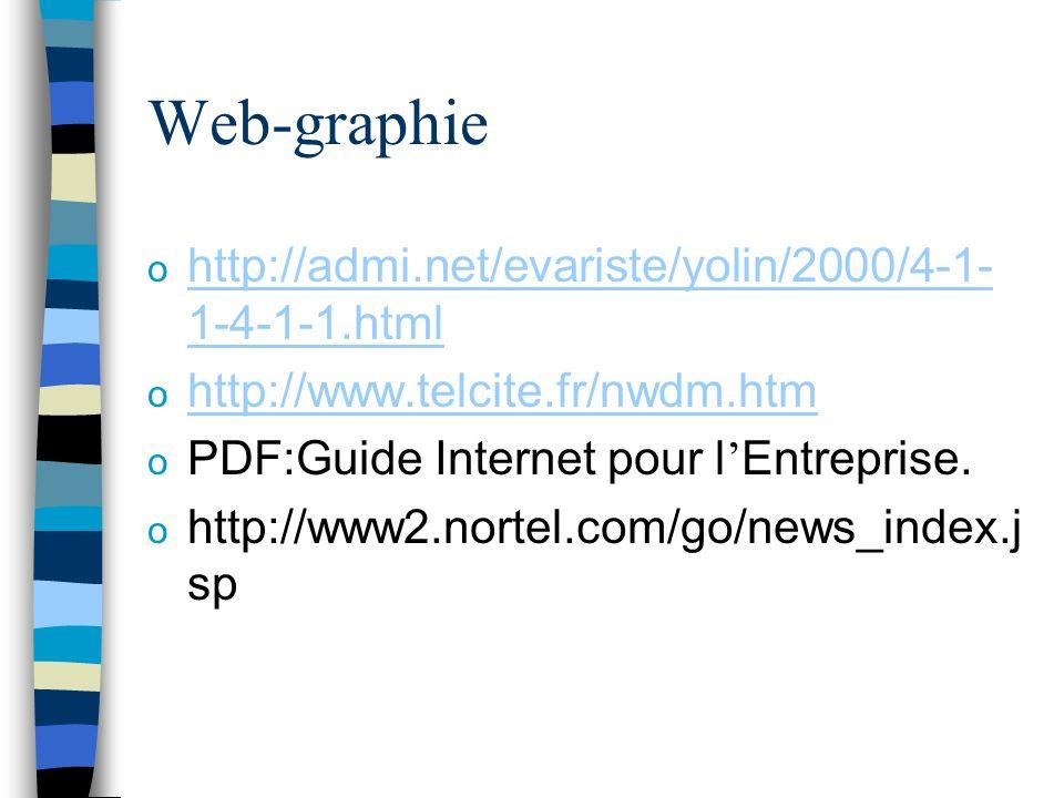 Web-graphie http://admi.net/evariste/yolin/2000/4-1-1-4-1-1.html