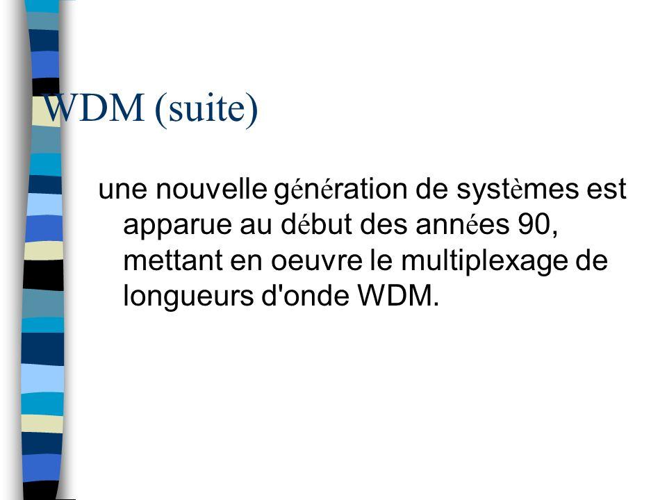 WDM (suite) une nouvelle génération de systèmes est apparue au début des années 90, mettant en oeuvre le multiplexage de longueurs d onde WDM.