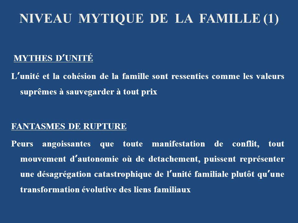 NIVEAU MYTIQUE DE LA FAMILLE (1)