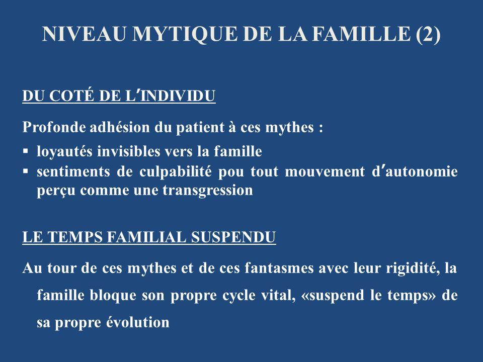 NIVEAU MYTIQUE DE LA FAMILLE (2)