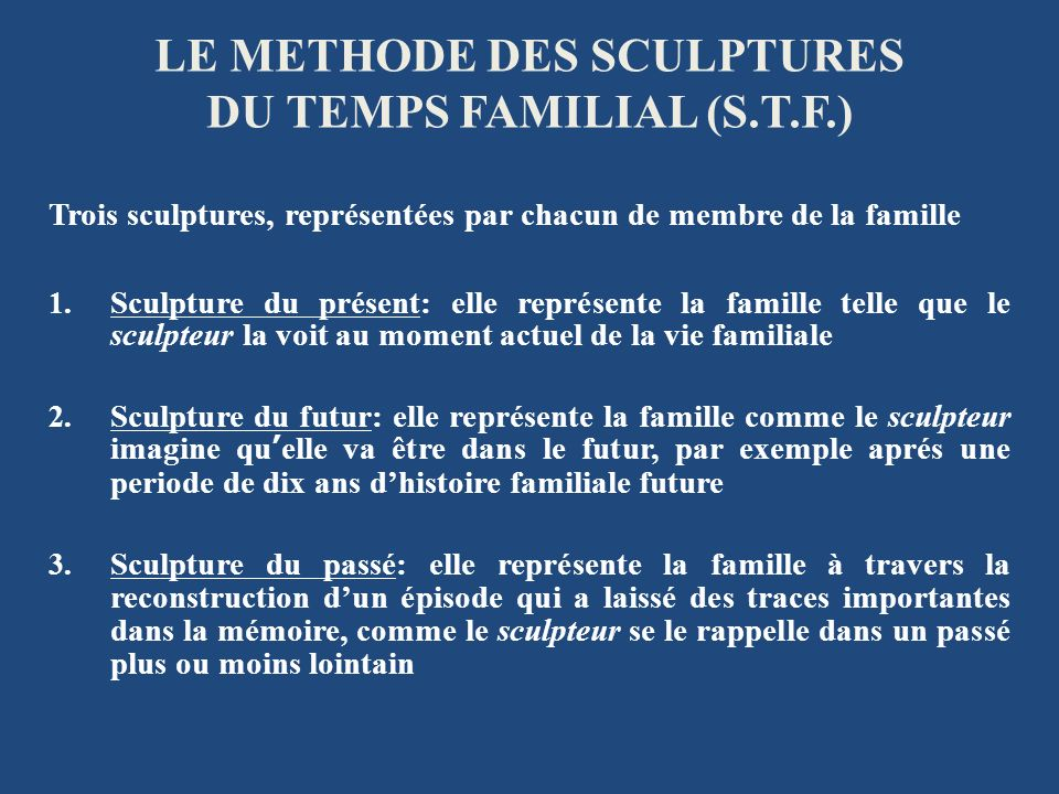 LE METHODE DES SCULPTURES DU TEMPS FAMILIAL (S.T.F.)