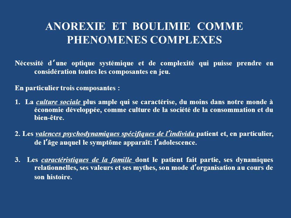 ANOREXIE ET BOULIMIE COMME PHENOMENES COMPLEXES