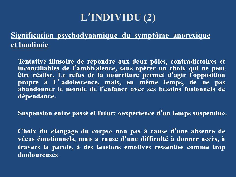 L'INDIVIDU (2) Signification psychodynamique du symptôme anorexique
