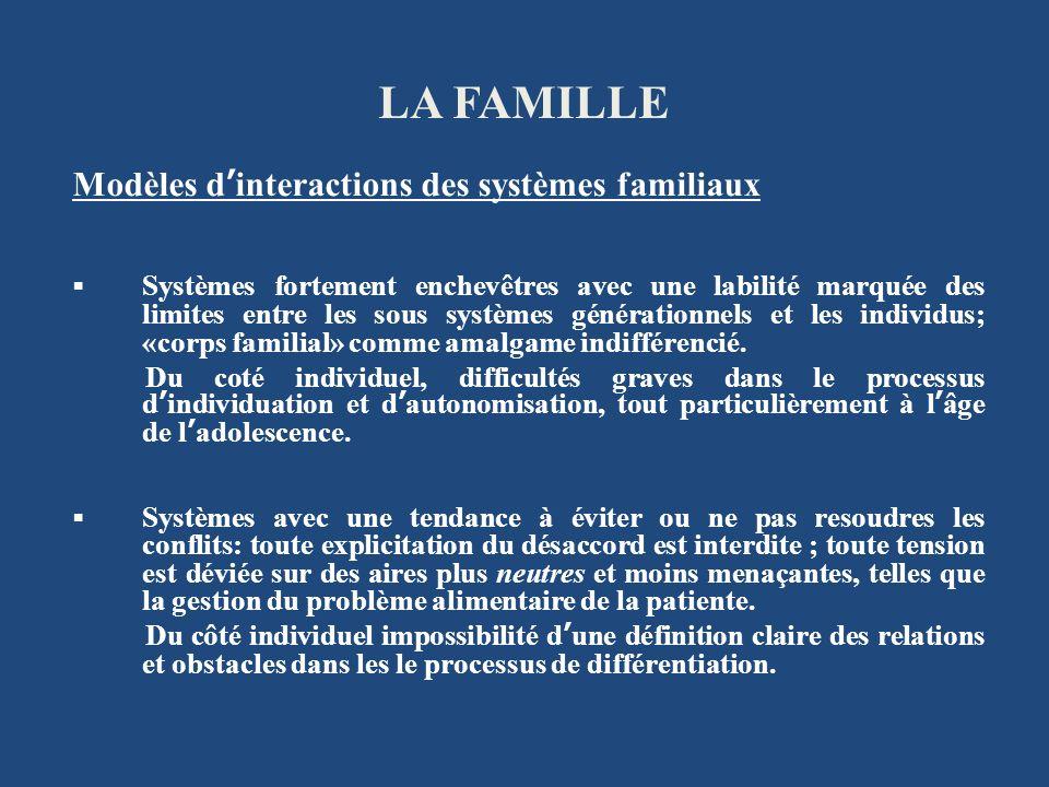 LA FAMILLE Modèles d'interactions des systèmes familiaux