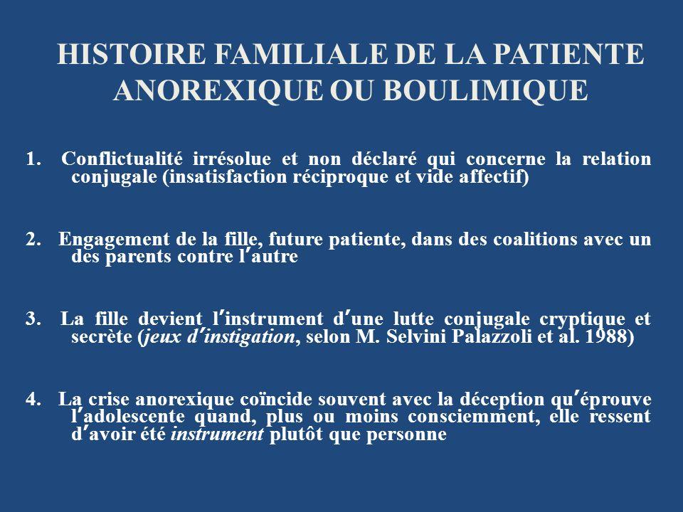 HISTOIRE FAMILIALE DE LA PATIENTE ANOREXIQUE OU BOULIMIQUE