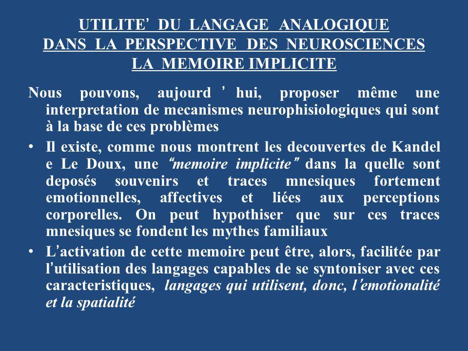 UTILITE' DU LANGAGE ANALOGIQUE DANS LA PERSPECTIVE DES NEUROSCIENCES LA MEMOIRE IMPLICITE