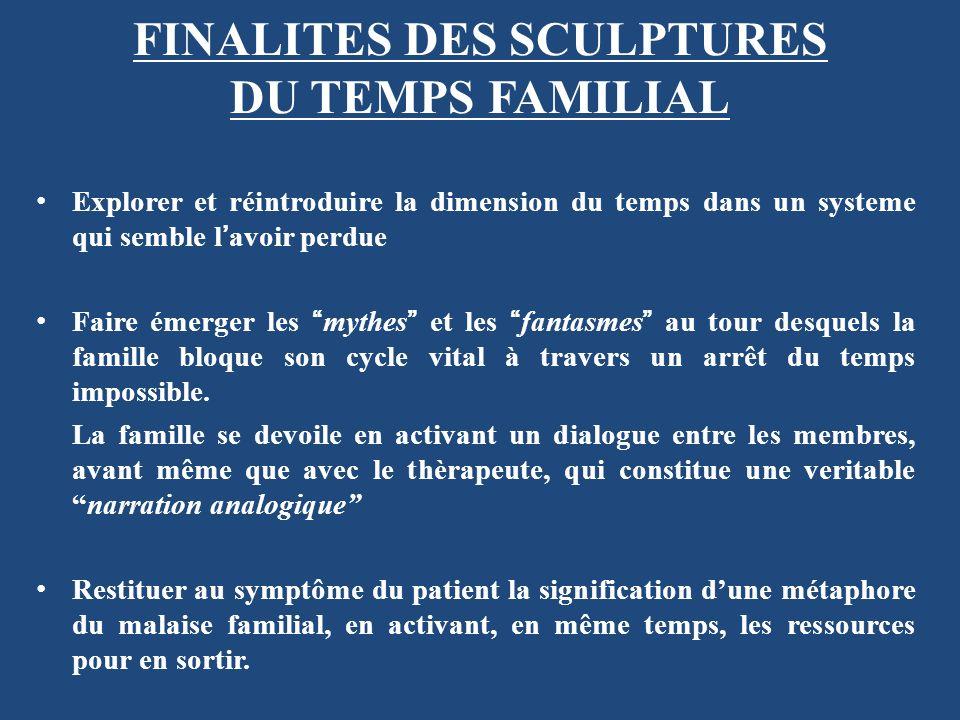 FINALITES DES SCULPTURES DU TEMPS FAMILIAL