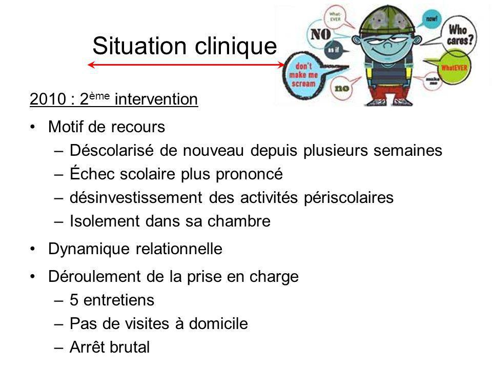 Situation clinique 2010 : 2ème intervention Motif de recours