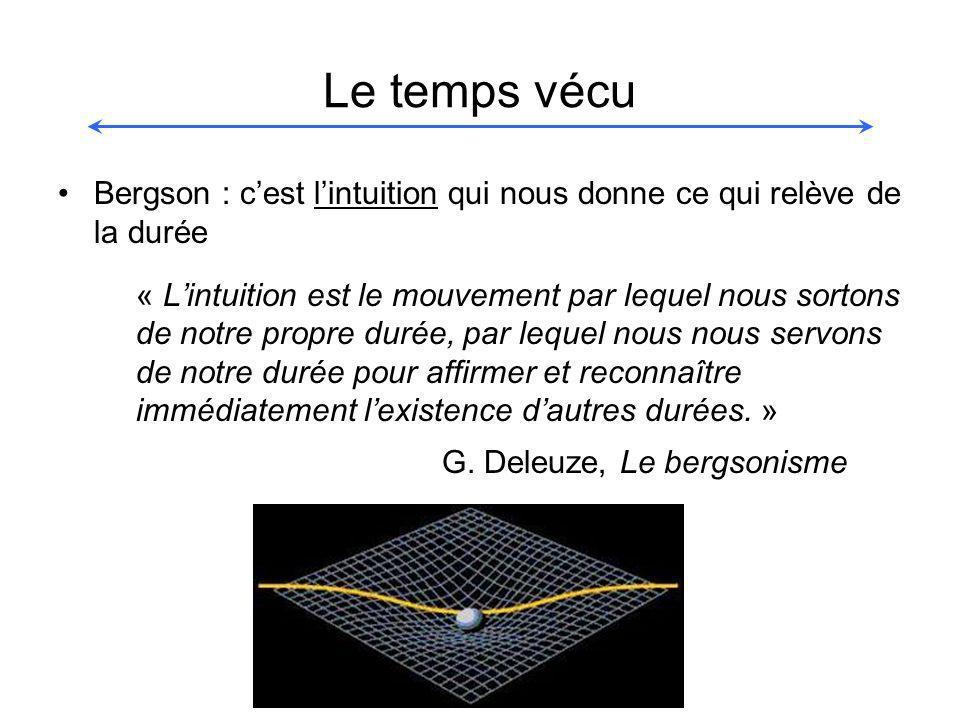 Le temps vécu Bergson : c'est l'intuition qui nous donne ce qui relève de la durée.