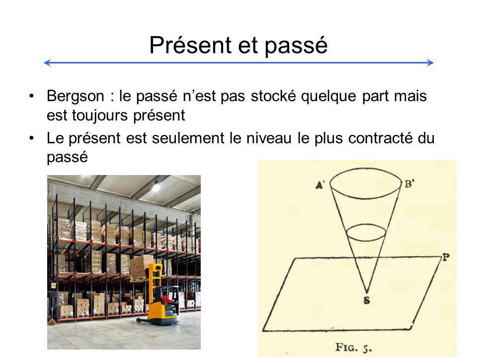Présent et passé Bergson : le passé n'est pas stocké quelque part mais est toujours présent.