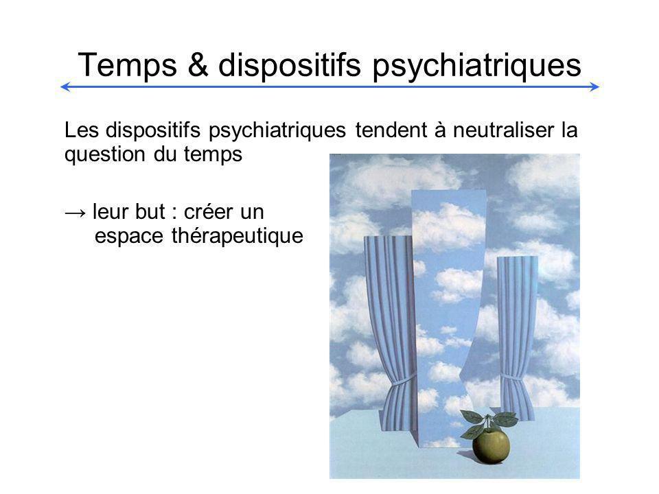 Temps & dispositifs psychiatriques