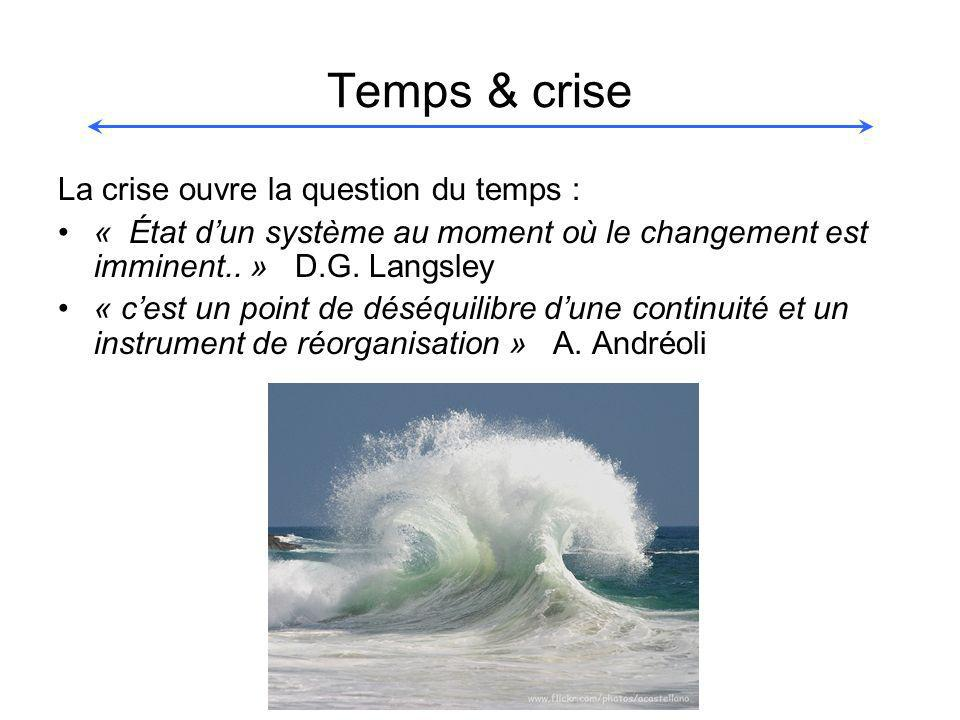 Temps & crise La crise ouvre la question du temps :
