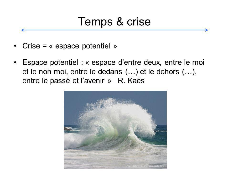 Temps & crise Crise = « espace potentiel »