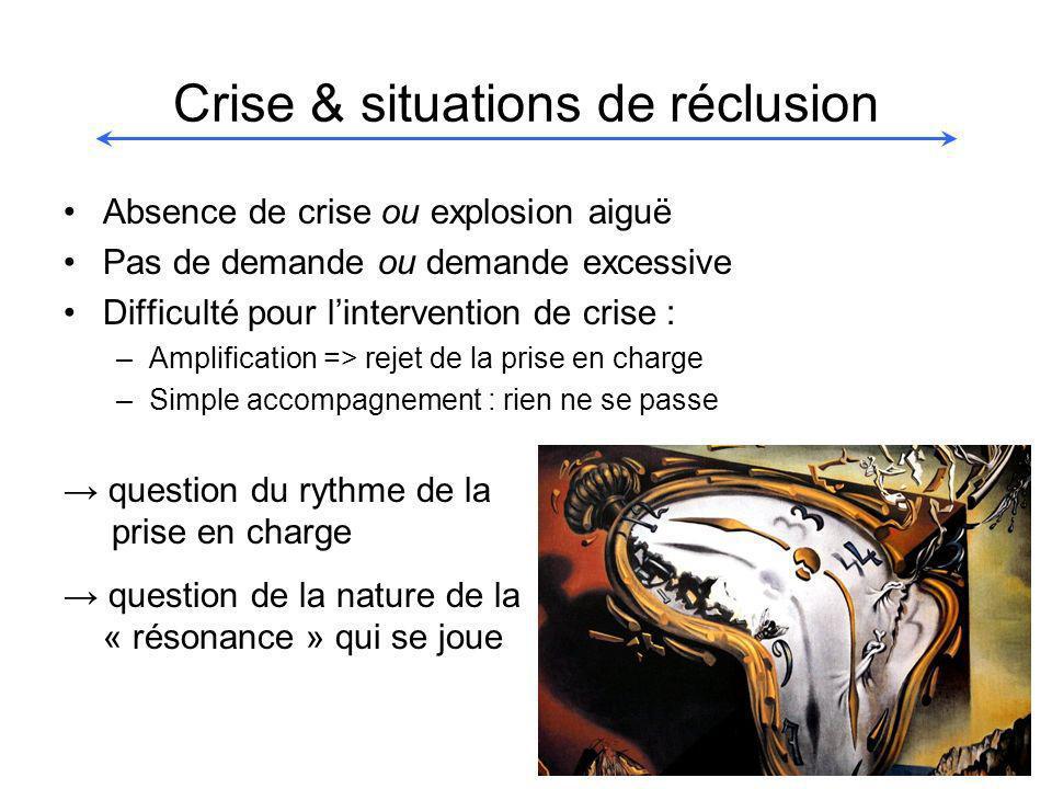 Crise & situations de réclusion