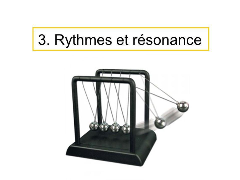 3. Rythmes et résonance