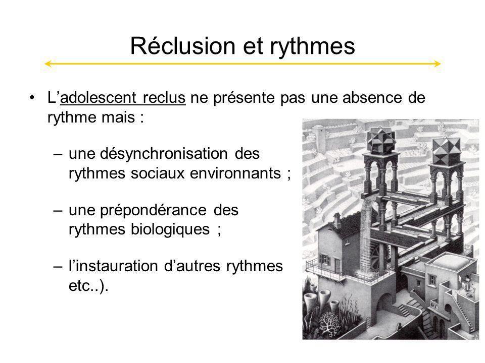 Réclusion et rythmes L'adolescent reclus ne présente pas une absence de rythme mais : une désynchronisation des rythmes sociaux environnants ;