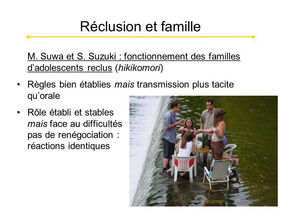 Réclusion et famille M. Suwa et S. Suzuki : fonctionnement des familles d'adolescents reclus (hikikomori)
