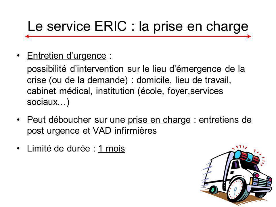 Le service ERIC : la prise en charge