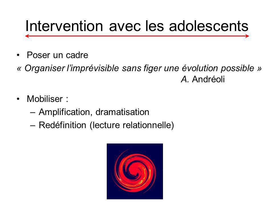 Intervention avec les adolescents