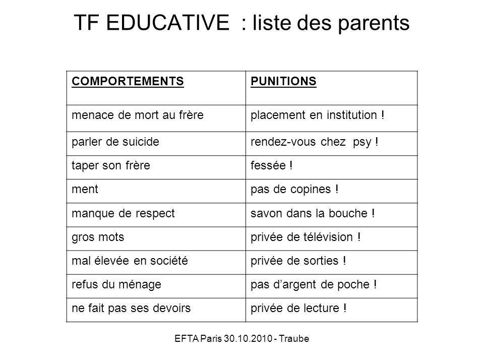 TF EDUCATIVE : liste des parents