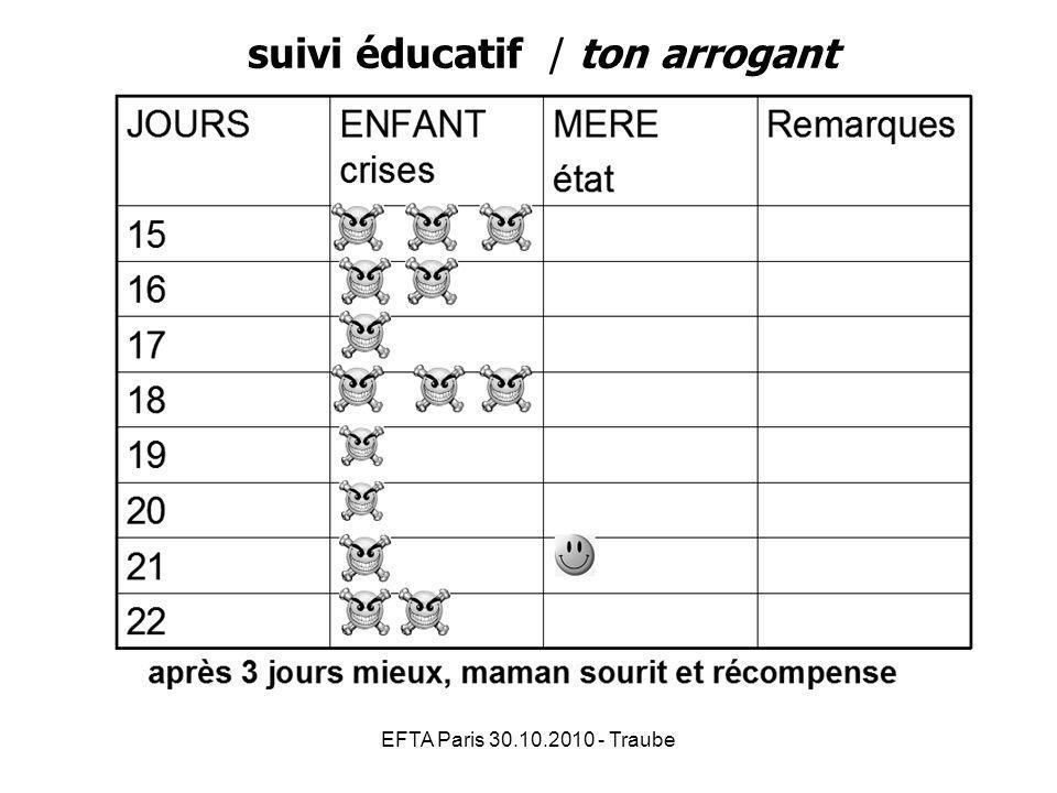 suivi éducatif / ton arrogant