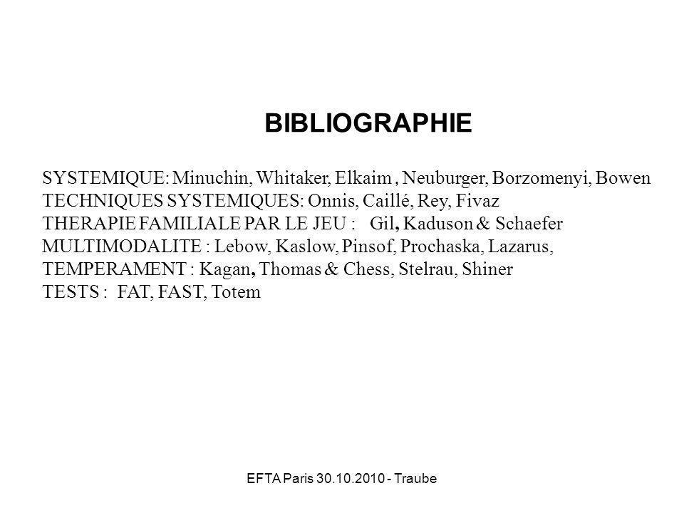 BIBLIOGRAPHIE SYSTEMIQUE: Minuchin, Whitaker, Elkaim , Neuburger, Borzomenyi, Bowen. TECHNIQUES SYSTEMIQUES: Onnis, Caillé, Rey, Fivaz.