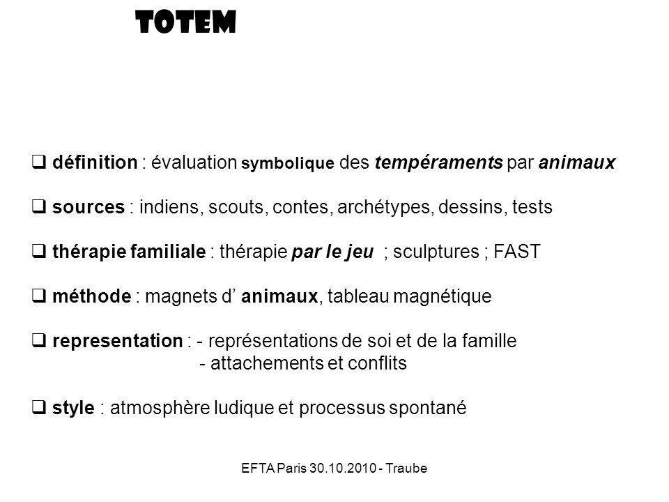 Totem définition : évaluation symbolique des tempéraments par animaux
