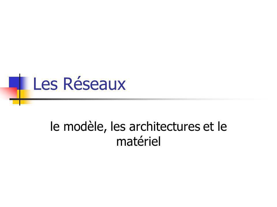 le modèle, les architectures et le matériel