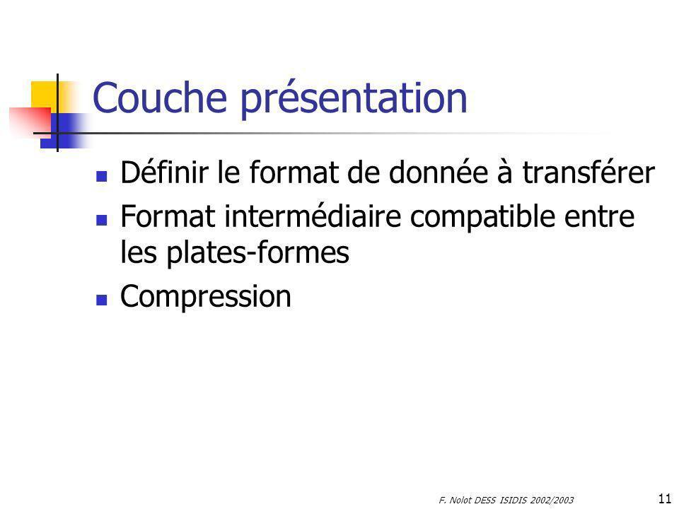 Couche présentation Définir le format de donnée à transférer
