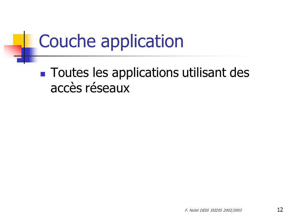 Couche application Toutes les applications utilisant des accès réseaux