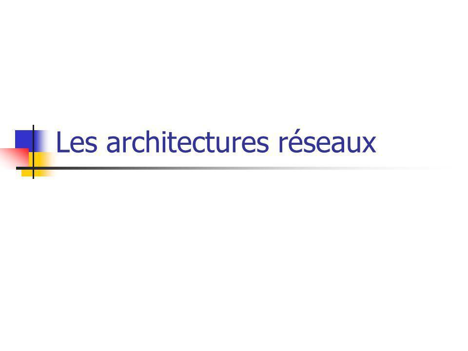 Les architectures réseaux