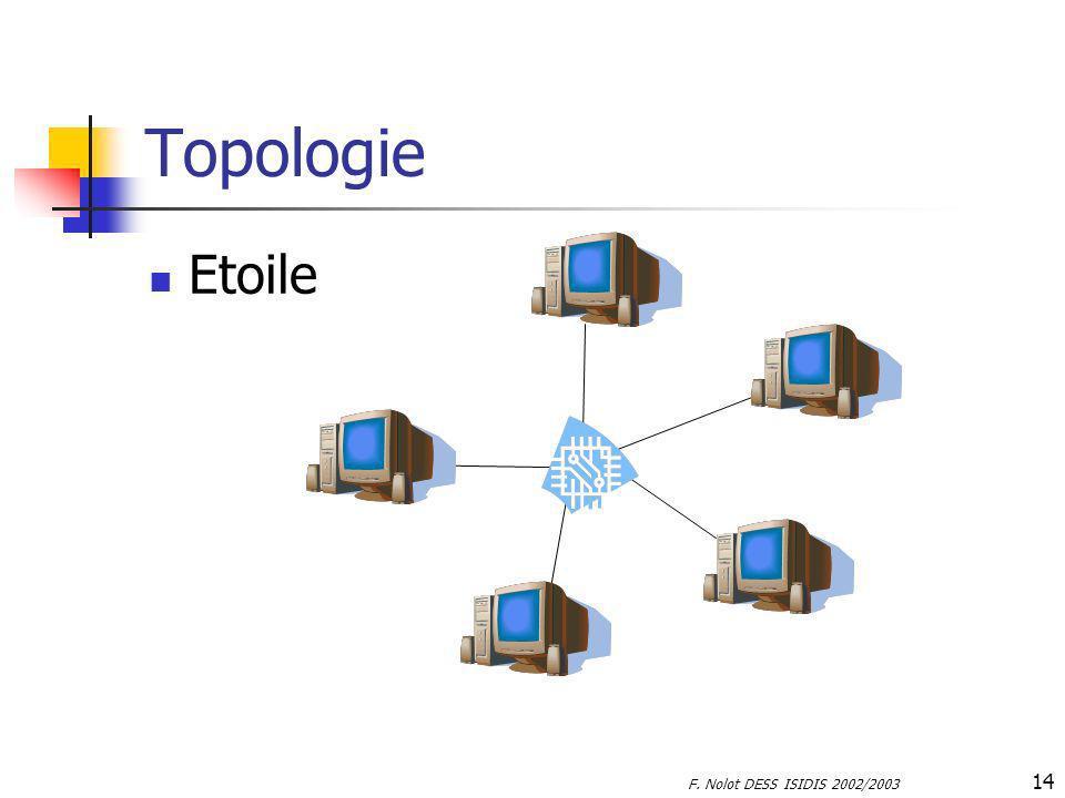 Topologie Etoile F. Nolot DESS ISIDIS 2002/2003