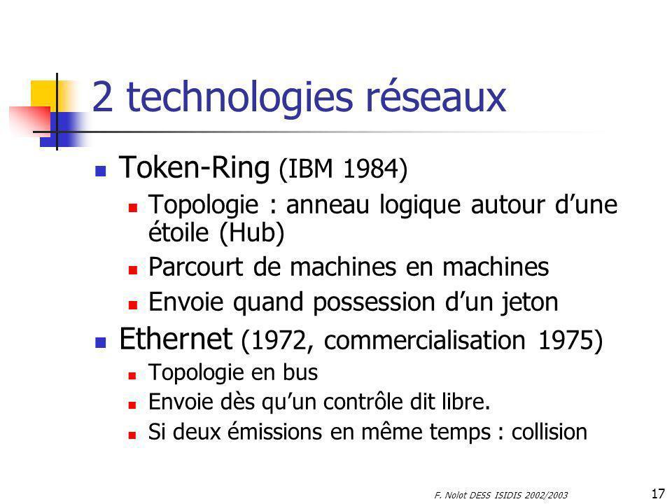 2 technologies réseaux Token-Ring (IBM 1984)