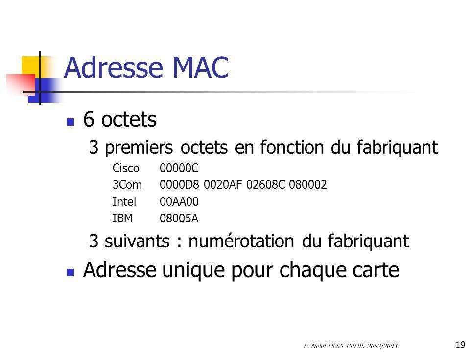 Adresse MAC 6 octets Adresse unique pour chaque carte