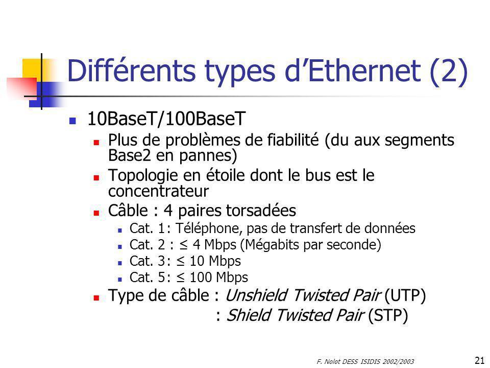 Différents types d'Ethernet (2)