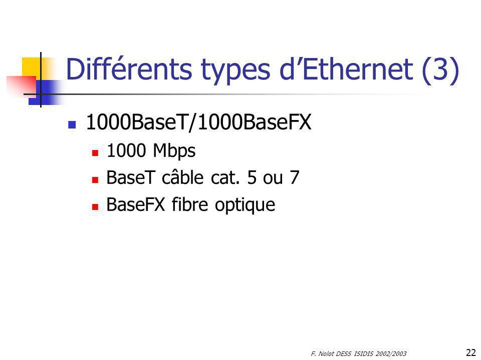 Différents types d'Ethernet (3)