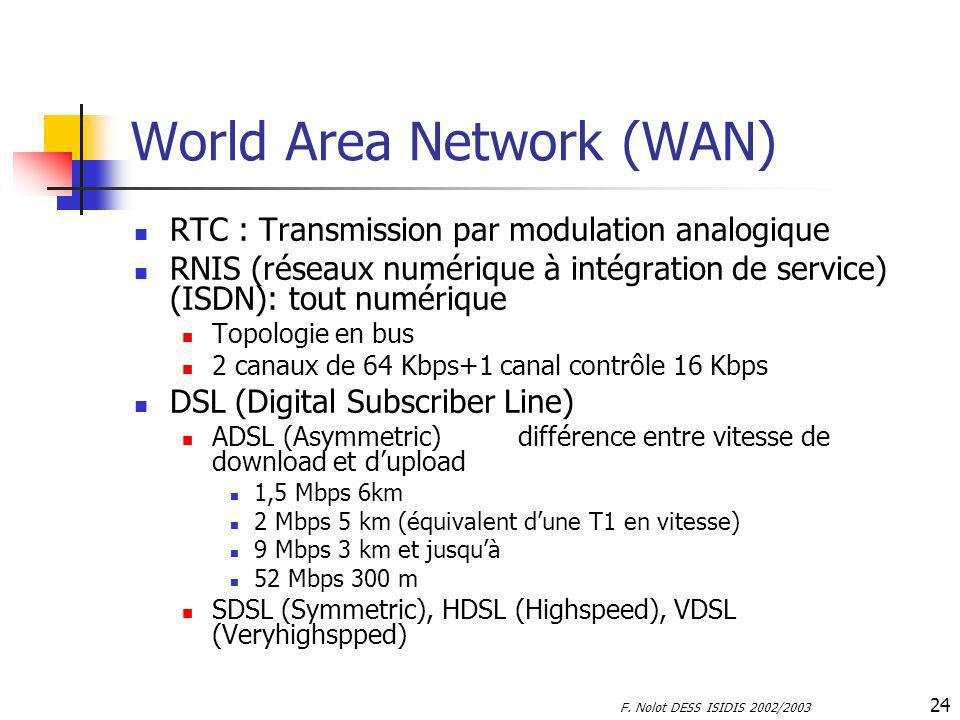 World Area Network (WAN)