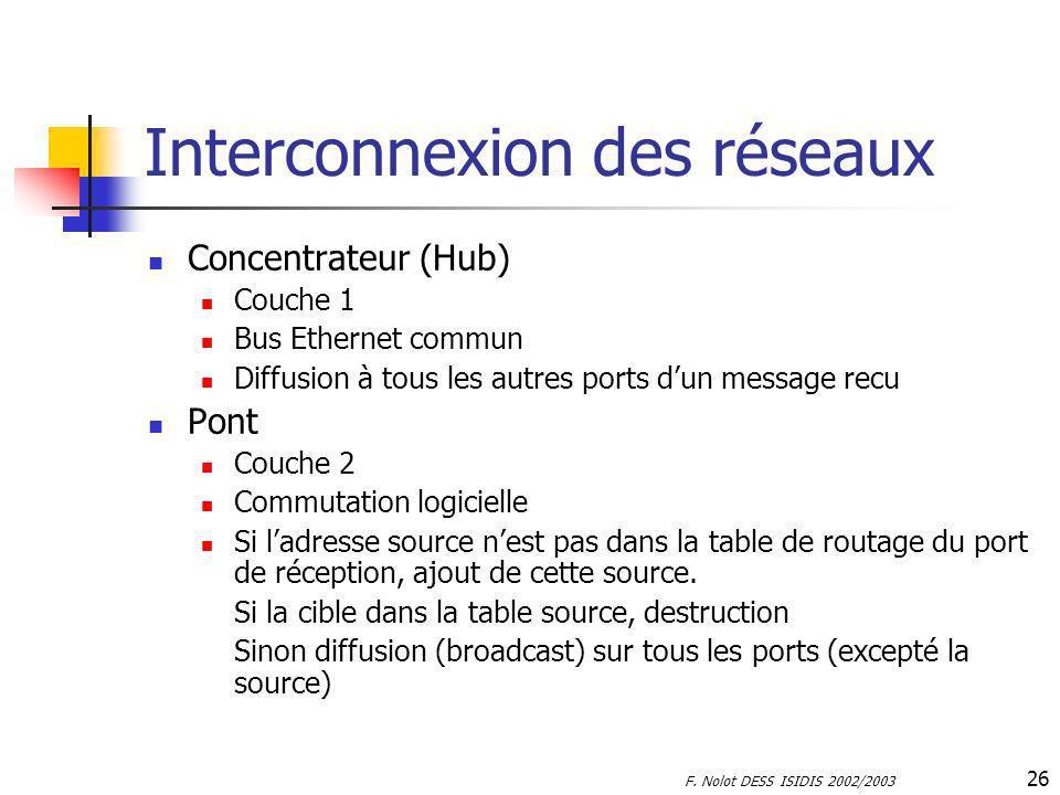 Interconnexion des réseaux