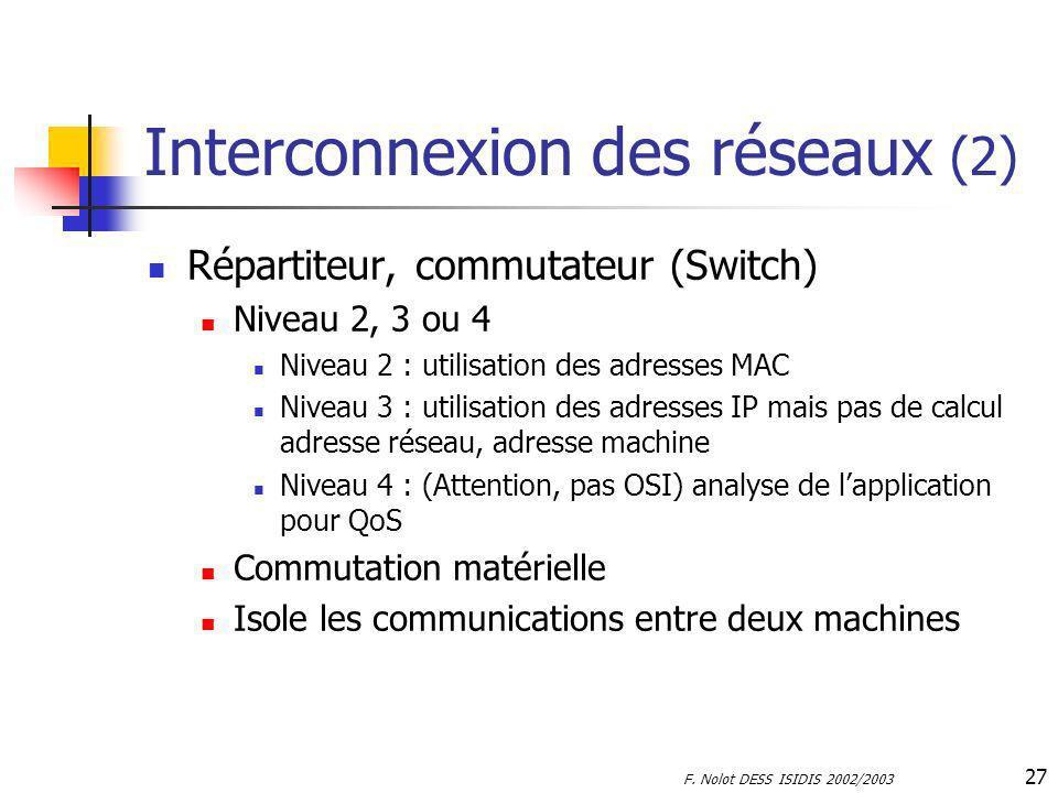 Interconnexion des réseaux (2)