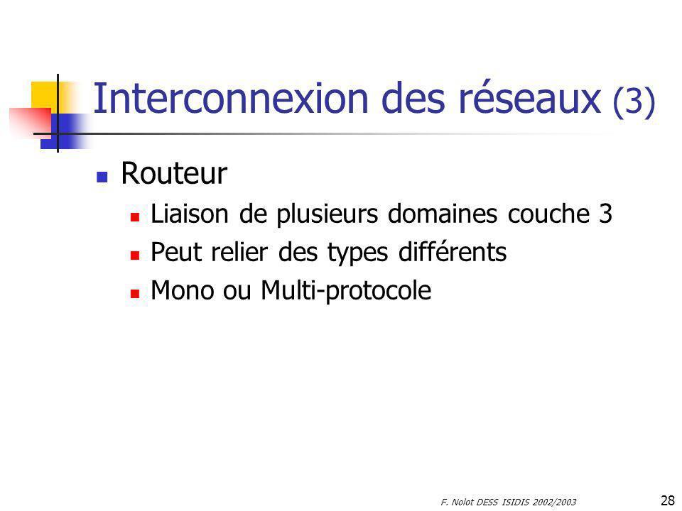 Interconnexion des réseaux (3)
