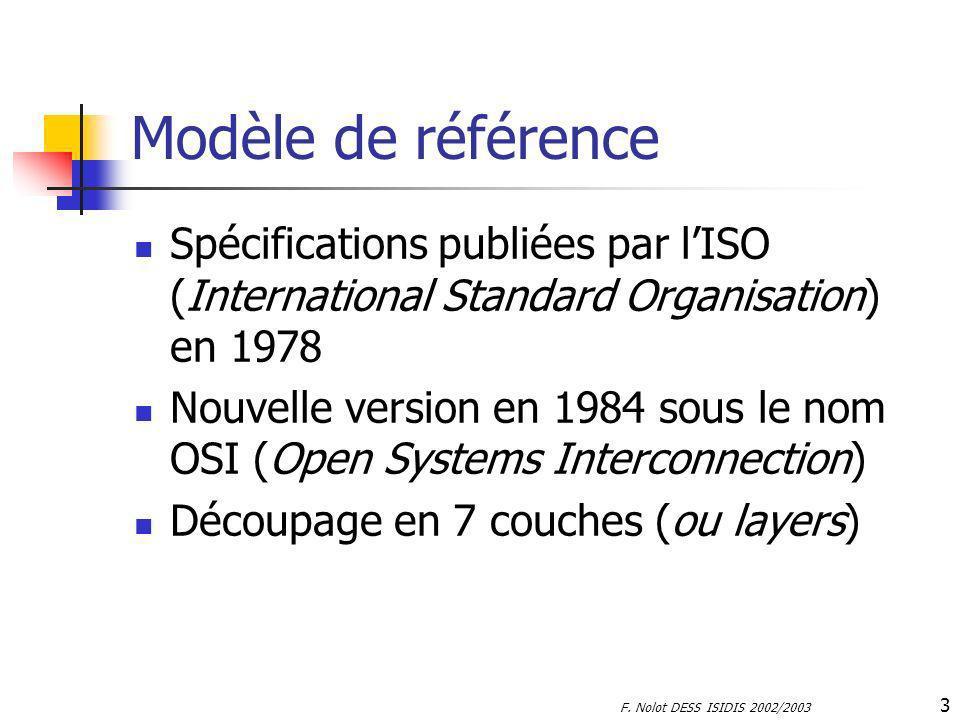 Modèle de référence Spécifications publiées par l'ISO (International Standard Organisation) en 1978.